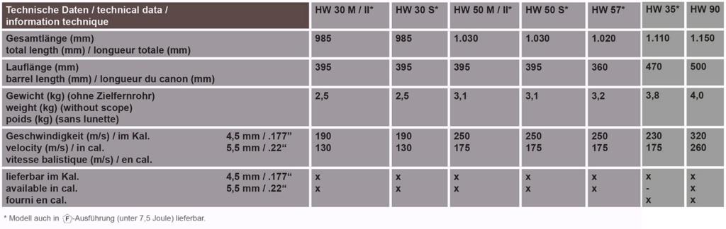 HW35E S  Weihra12