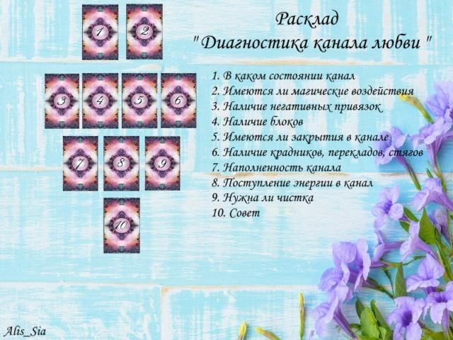 "Расклад ""Диагностика канала любви"" Ea__u10"
