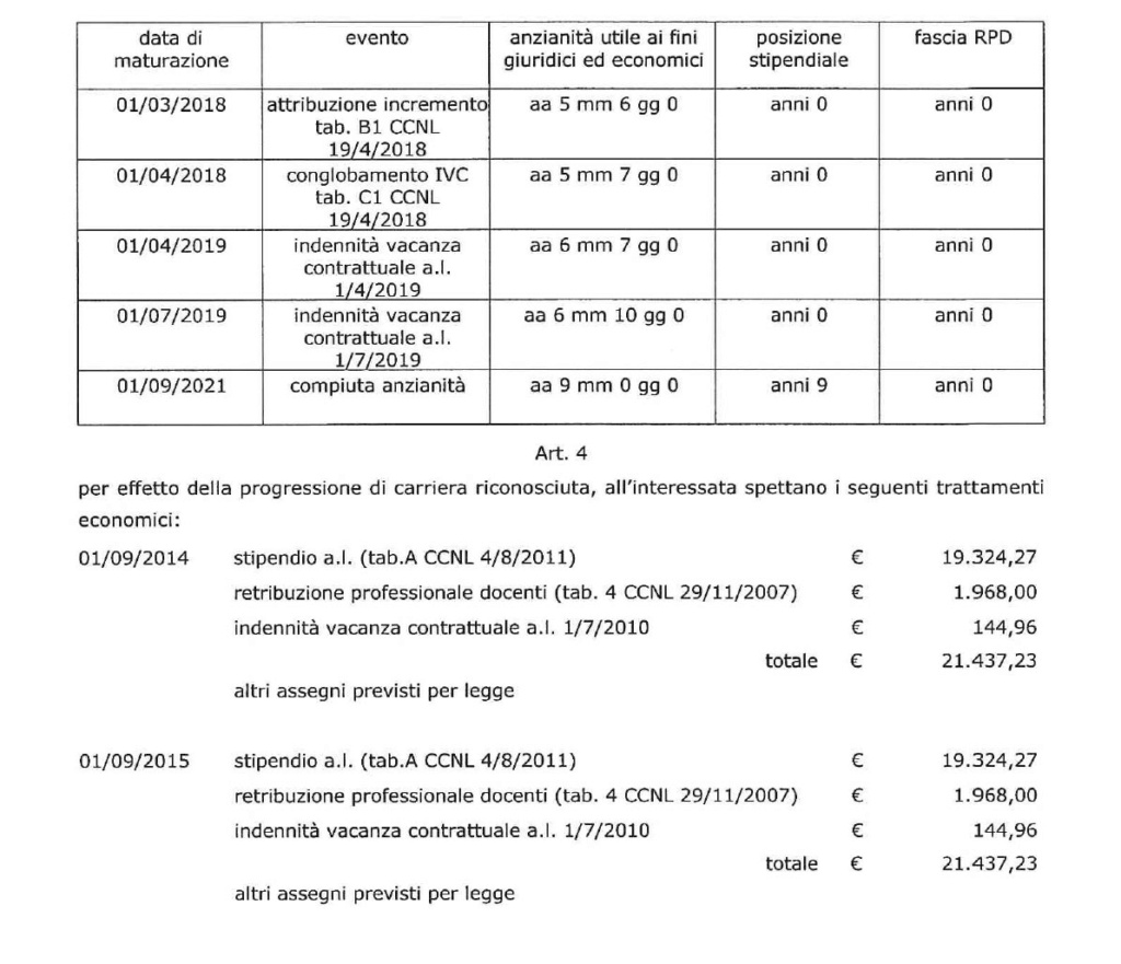 RICOSTRUZIONE CARRIERA MAI FATTA - Pagina 3 212