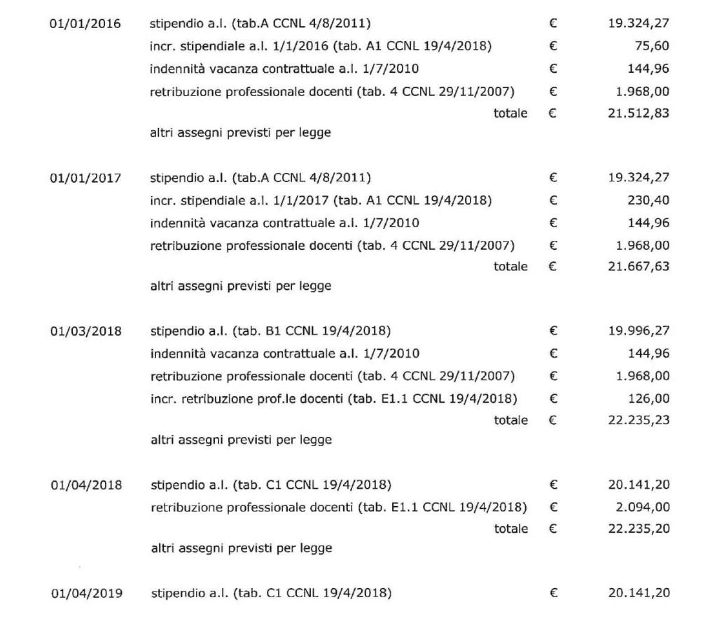 RICOSTRUZIONE CARRIERA MAI FATTA - Pagina 3 312
