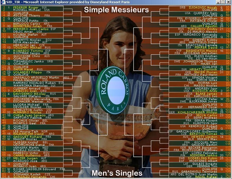 Roland Garros 2007 Untitl11