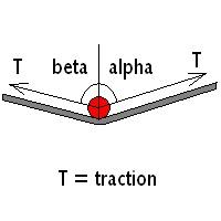 Angle de chaîne entre pédalier avant et plateau arrière ? Tracti10