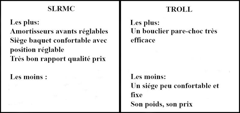 Enfin un Kart FRANCAIS ! - Page 2 Compar10