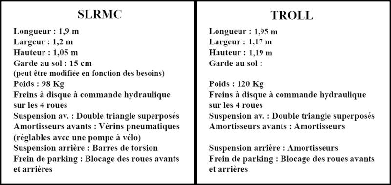 Enfin un Kart FRANCAIS ! - Page 2 Compar11
