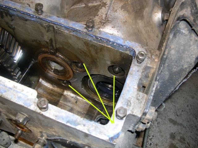 Remise en état de la boîte de vitesses de serie III... 0811