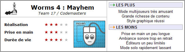 Worms 4 - Mayhem Dz10
