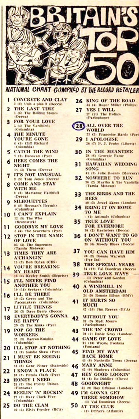 10 avril 1965 - Record Mirror Record11