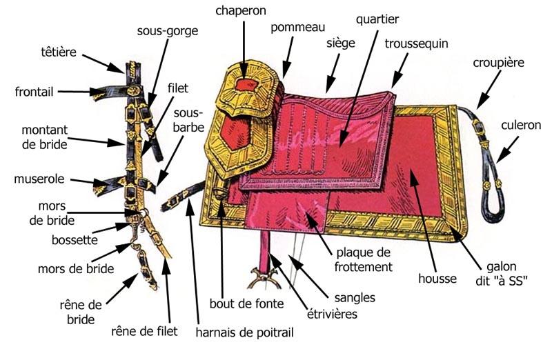 Louis Michel Letort- 54 mm Métal Modeles - Page 3 Harnac14