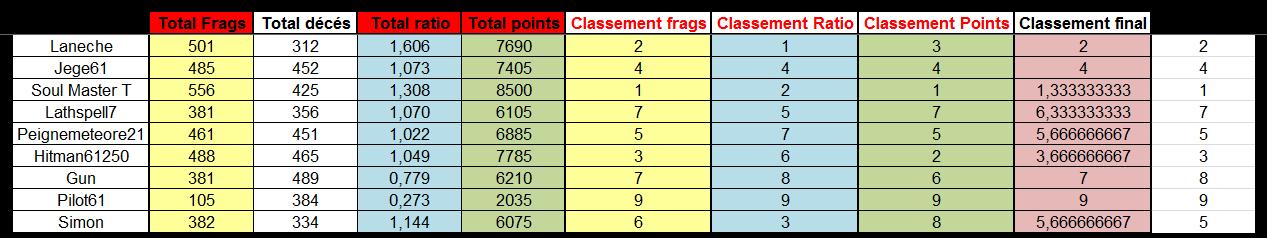 Multi à 16 Halo 4 [Terminé] Classm11