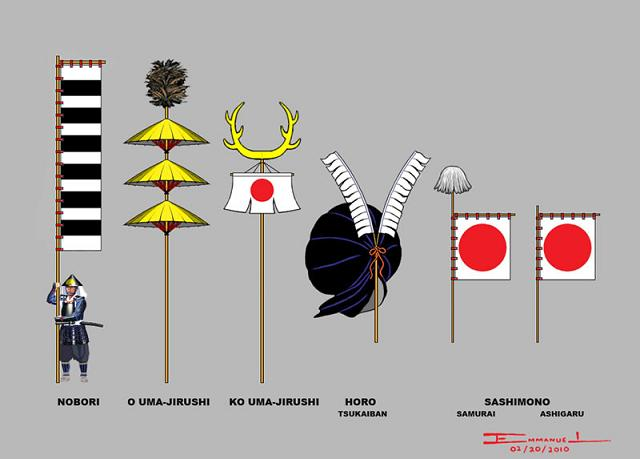 Armées que les participants souhaitent aligner. Tozawa11