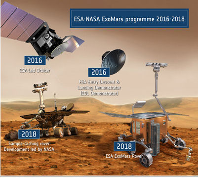The Exomars drill Missio10