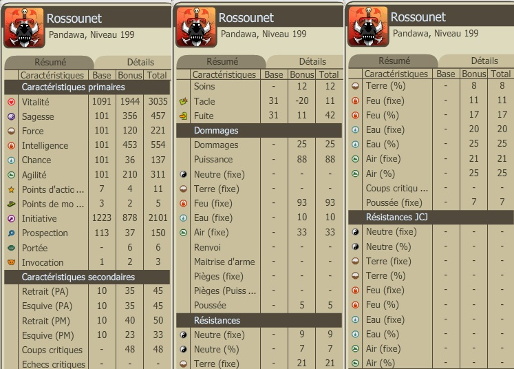Rossounet, disciple pandawa intel perdu entre 1.29 et 2.0  Stats_10