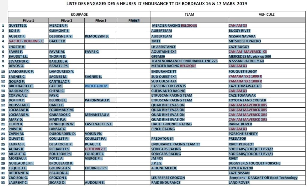 St Laurent d'Arce 2019: les engagés Stlaur10