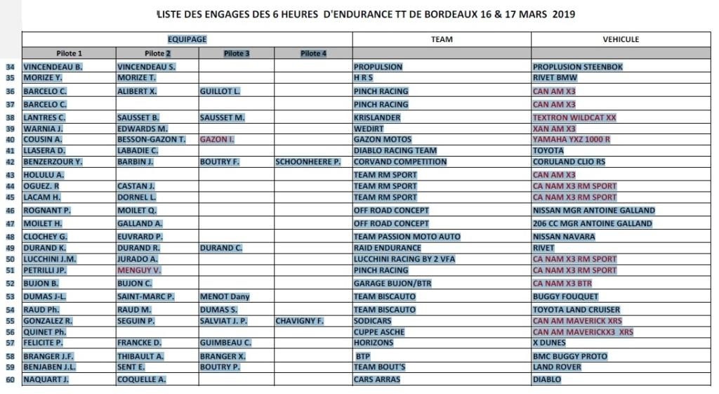 St Laurent d'Arce 2019: les engagés Stlaur11