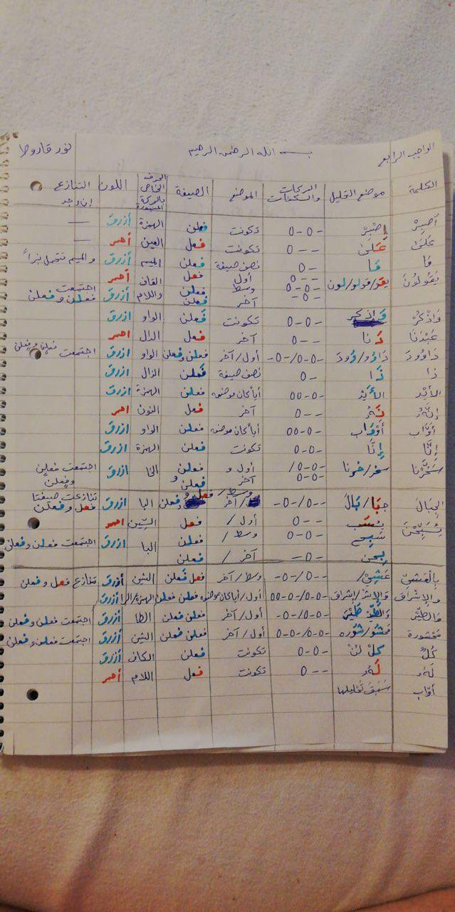 الواجب الرابع / الدورة الخامسة - صفحة 3 Photo515