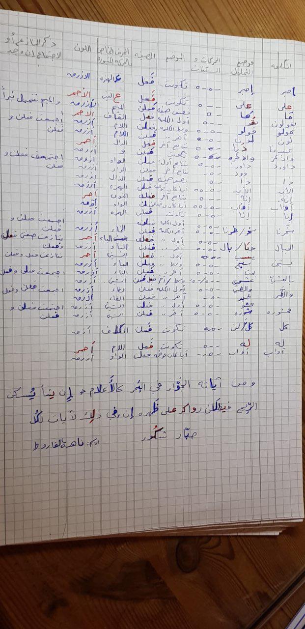 الواجب الرابع / الدورة الخامسة - صفحة 4 Photo517