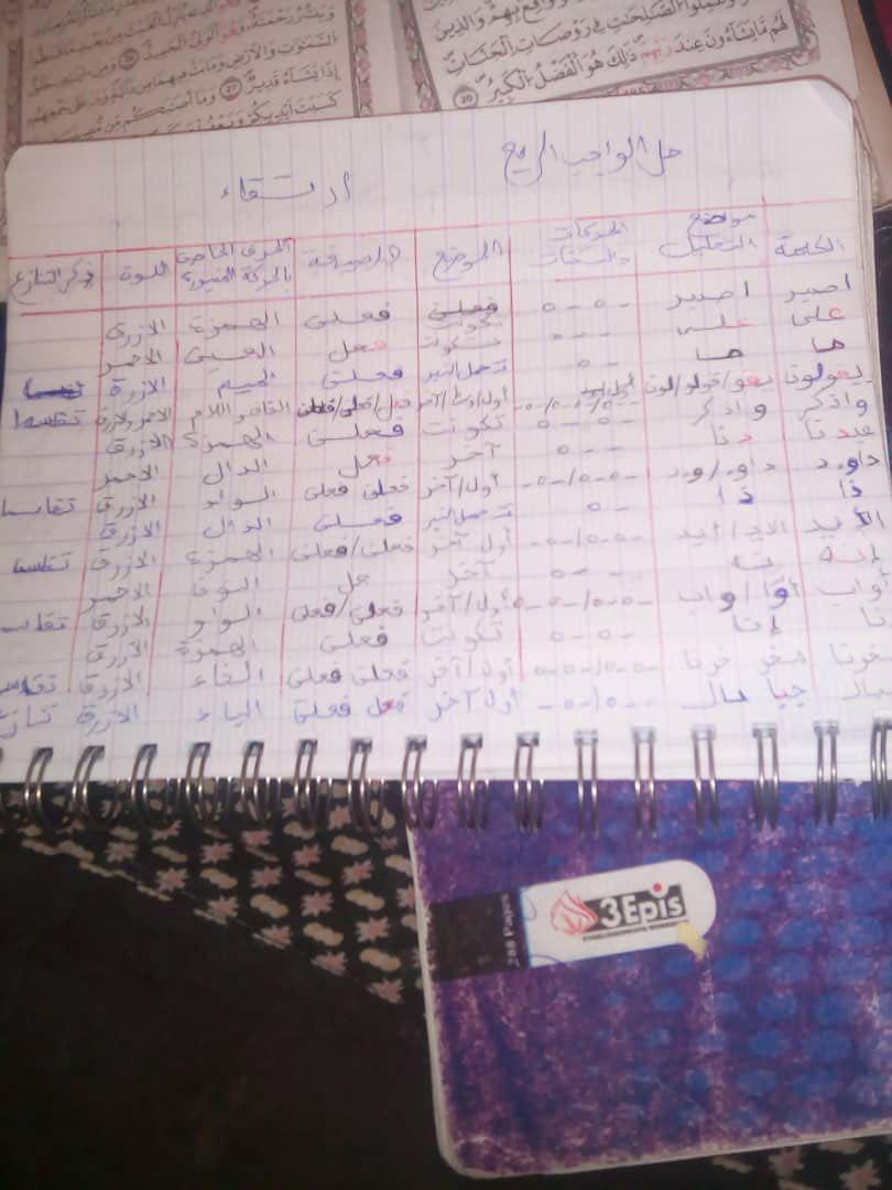 الواجب الرابع / الدورة الخامسة - صفحة 4 Photo518