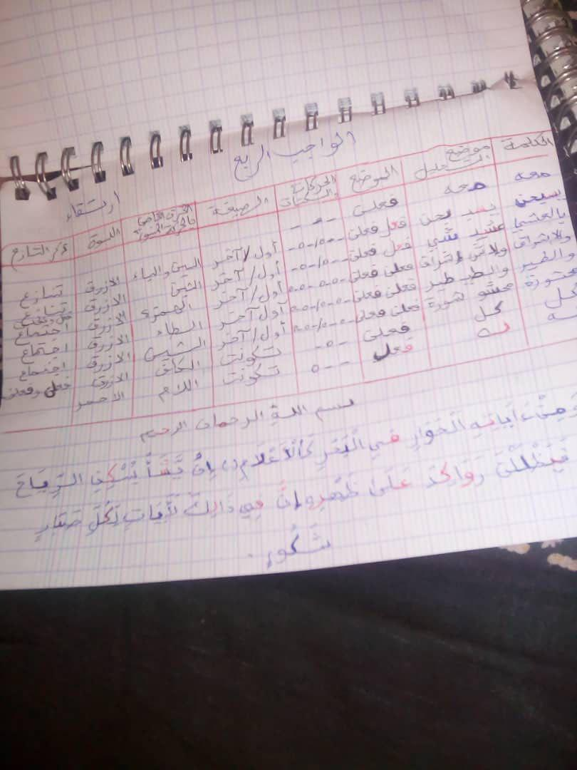 الواجب الرابع / الدورة الخامسة - صفحة 4 Photo519