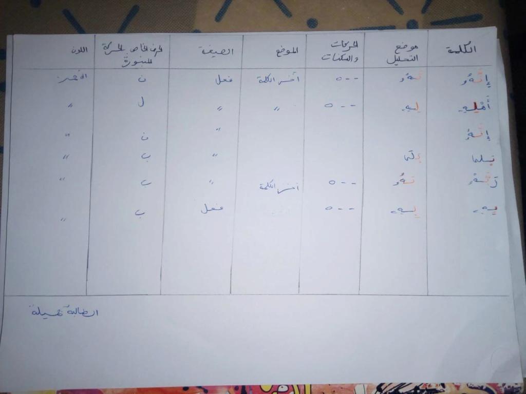 الواجب الأول / الدورة السادسة  - صفحة 5 Photo537