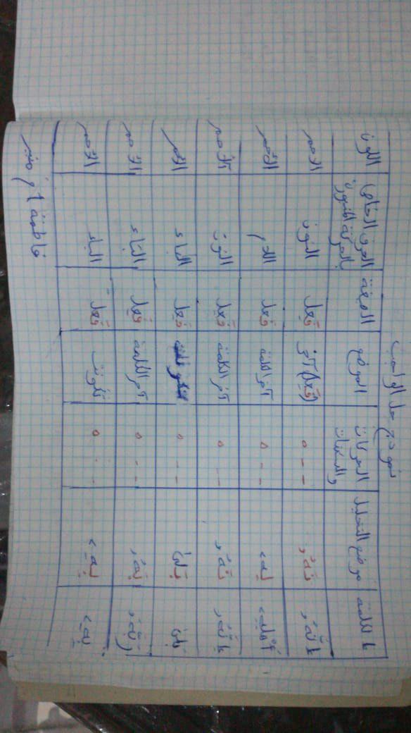 الواجب الأول / الدورة السادسة  - صفحة 5 Photo540