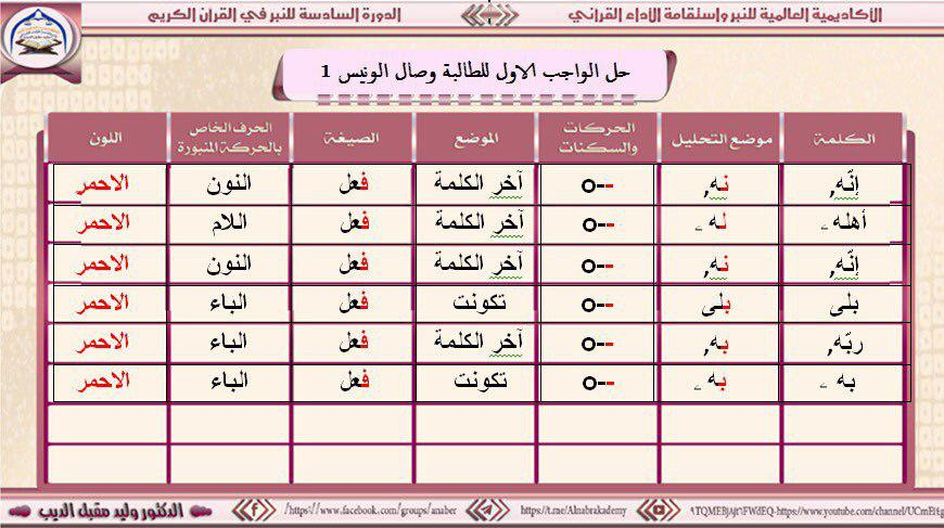 الواجب الأول / الدورة السادسة  - صفحة 5 Photo543