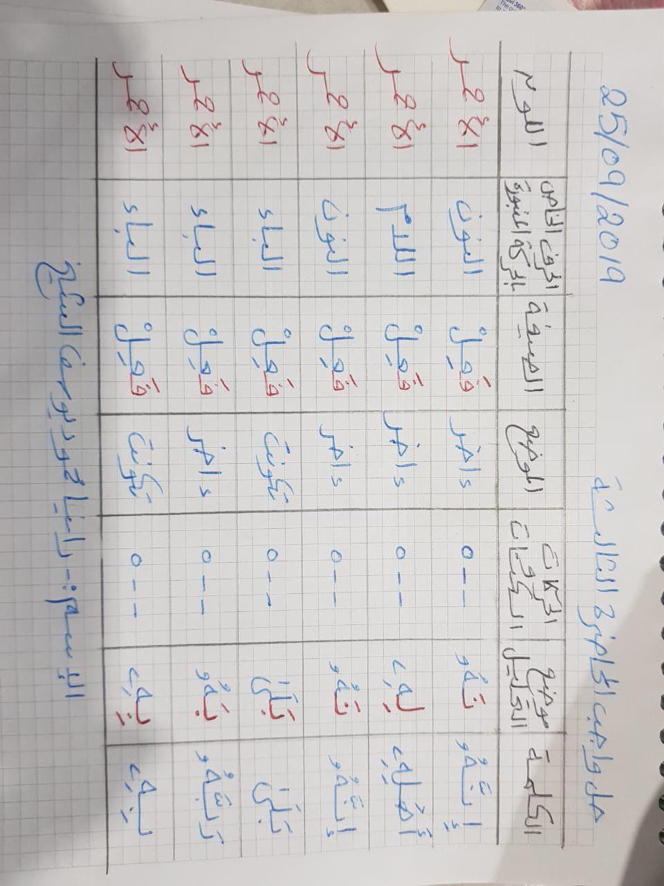 الواجب الأول / الدورة السادسة  - صفحة 5 Photo551