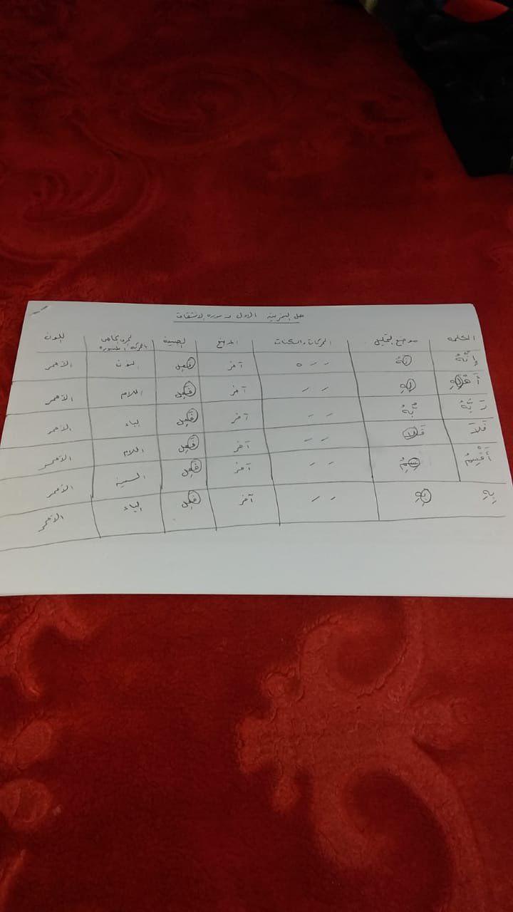 الواجب الأول / الدورة السادسة  - صفحة 5 Photo552