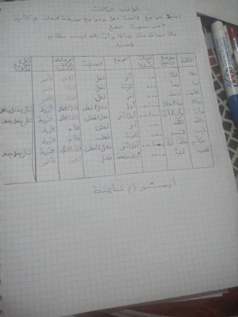 الواجب الثالث / الدورة السادسة - صفحة 5 Photo619