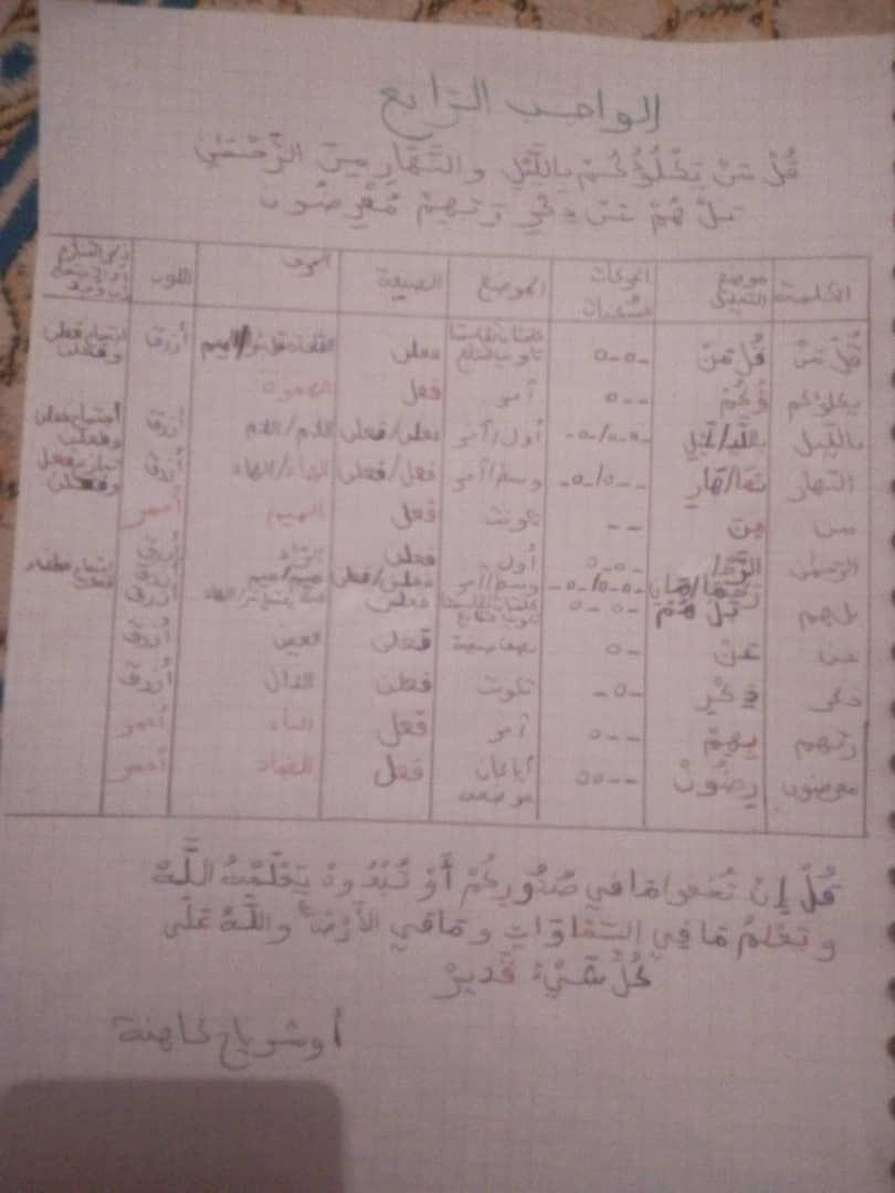 الواجب الرابع/ الدورة السادسة - صفحة 3 Photo650