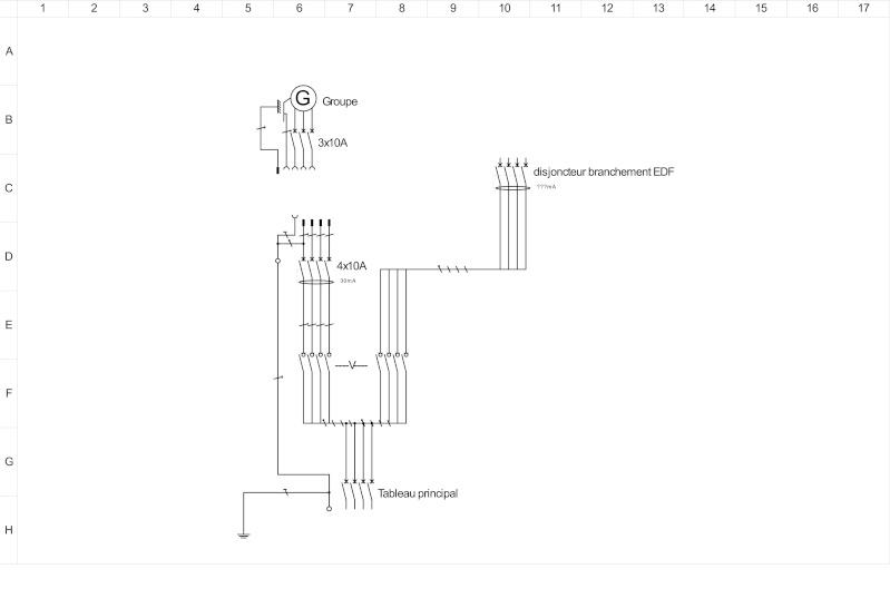 Protection contre les surcharges d'un groupe électrogène portatif Groupe13