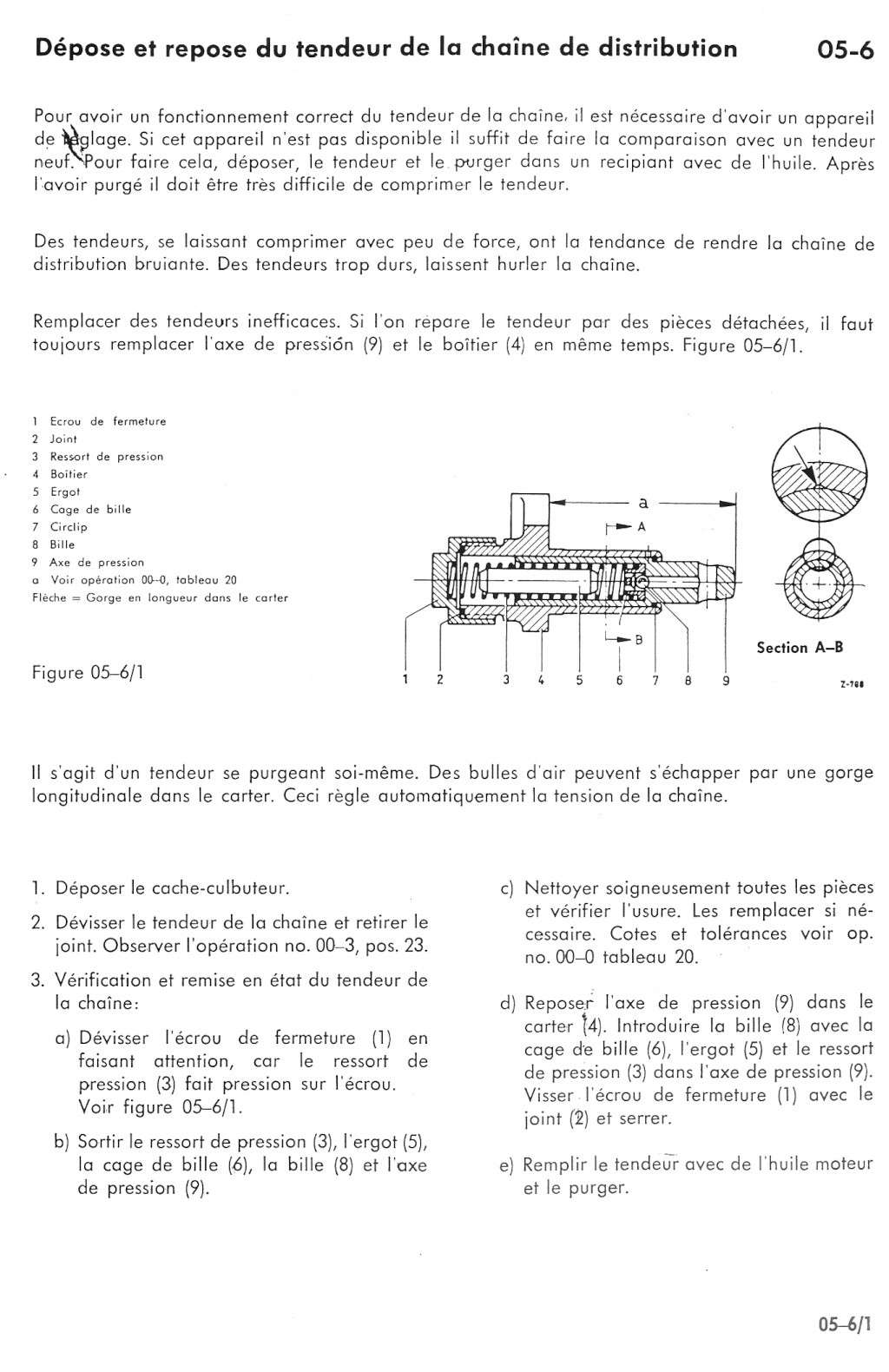 tension chaine transmission Tendeu12