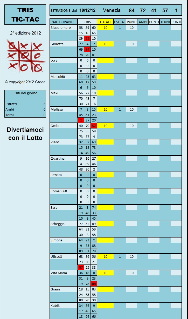 Gara TRIS dal 18.12.12 al 22.12.12  Cla12