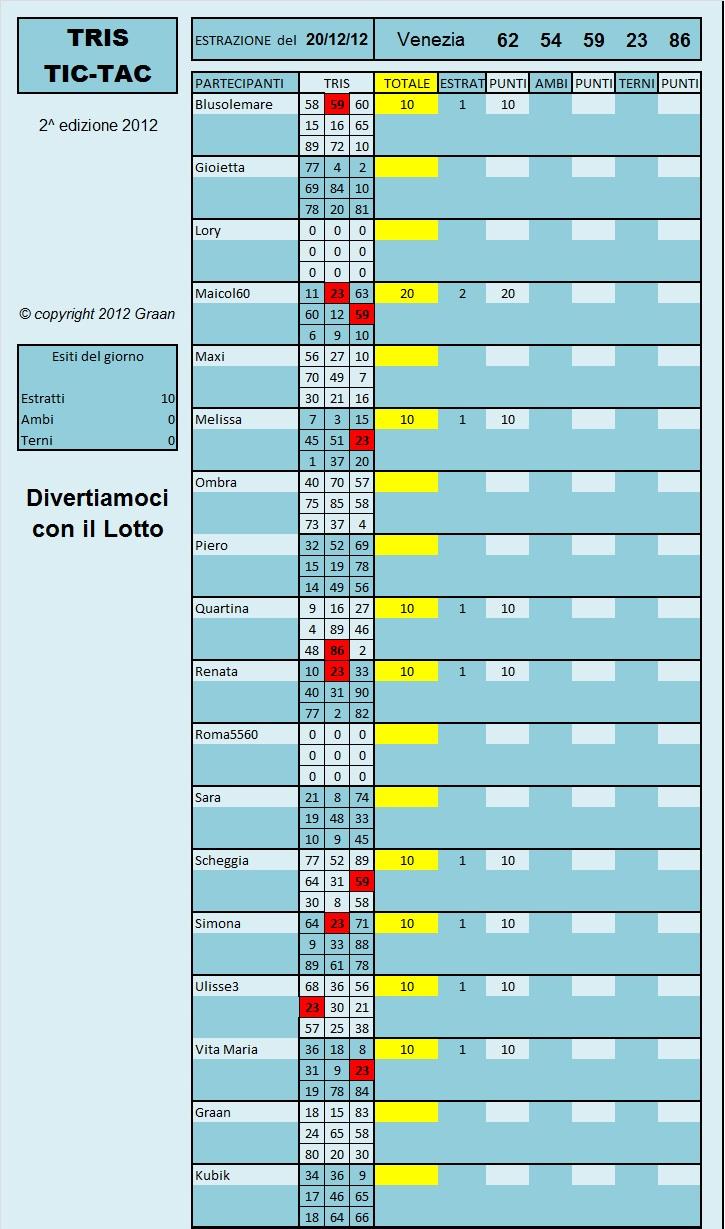 Gara TRIS dal 18.12.12 al 22.12.12  Cla14