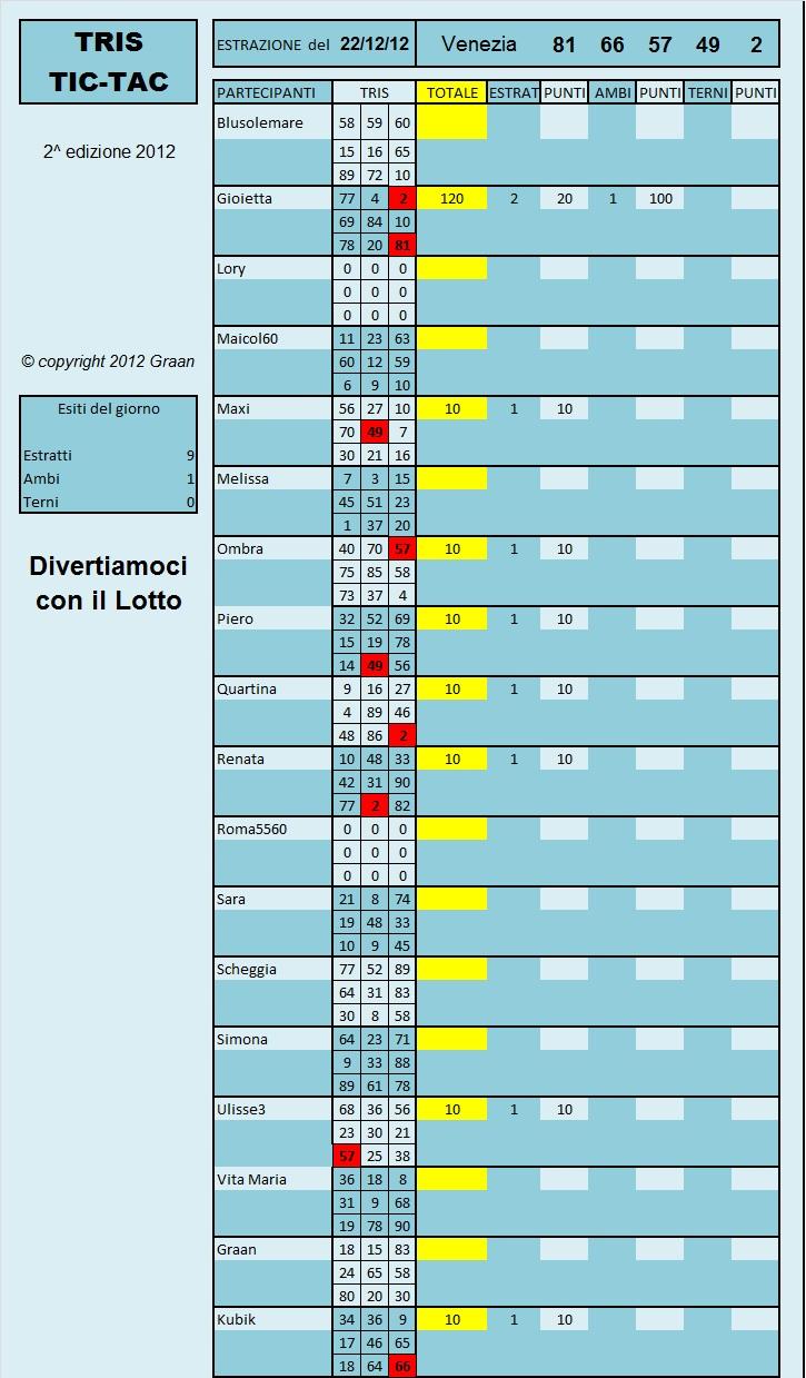 Gara TRIS dal 18.12.12 al 22.12.12  Cla15