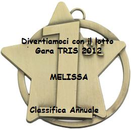 Classifica annuale 2012 gara TRIS Meliss10