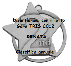 Classifica annuale 2012 gara TRIS Renata10