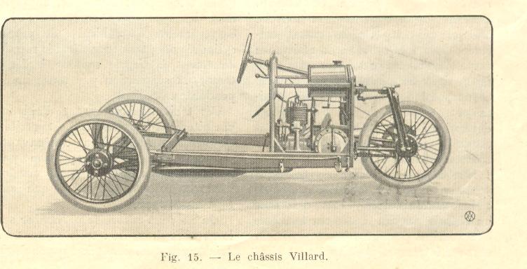 villard course Villar10