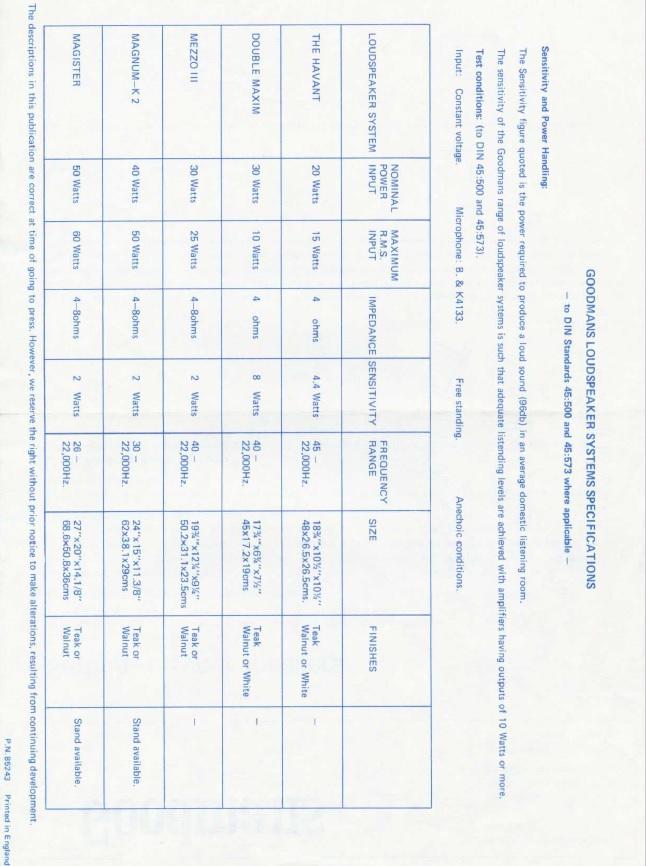 Altavoces sensibles para Triodos - Página 7 112