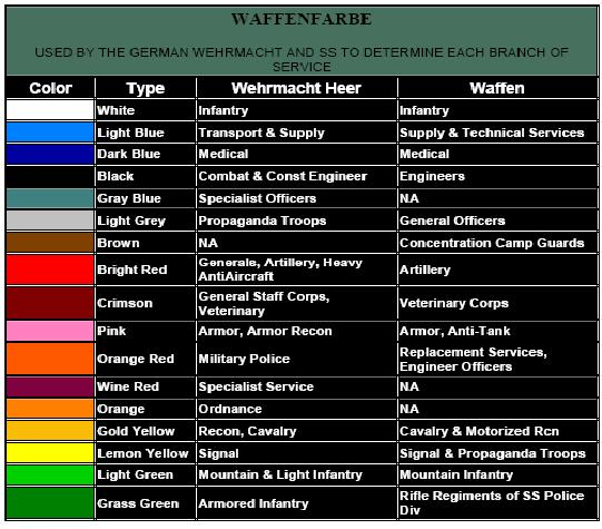 Identif. et questions Pattes d'épaules allemandes ww2  Waffen10