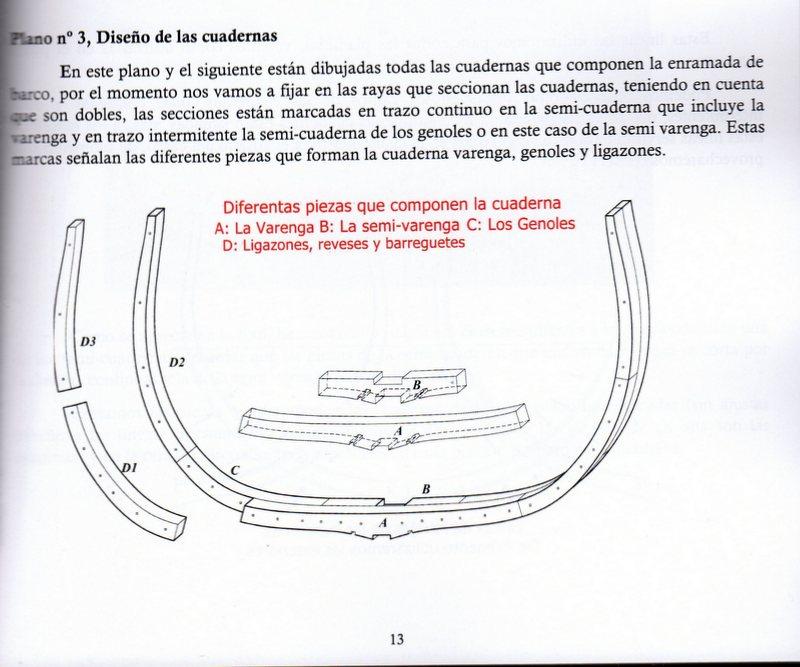 Adrian Sorolla, Introducción al Modelismo de Arsenal 1-img231