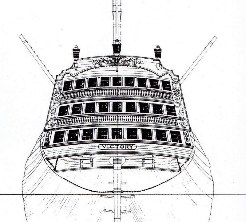 HMS VICTORY de 1765 par CONSTRUCTO au 1/94 - Page 6 Img86810