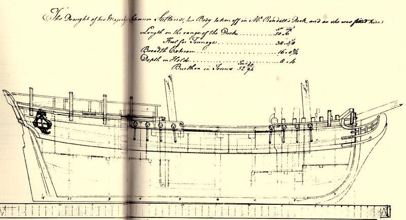 Planche d'une goëlette du XVIIIe sièccle du genre Colonial Schooner. Img95310