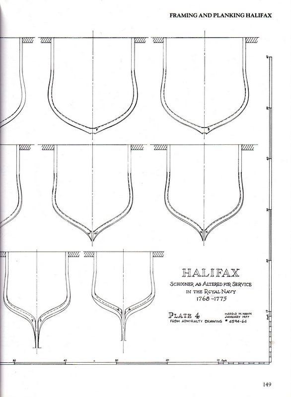 Planche d'une goëlette du XVIIIe sièccle du genre Colonial Schooner. Img95610