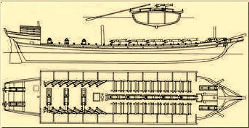 Kanonier-Schaluppe autrichienne sur le Rhin en 1795 ? Udemaa11