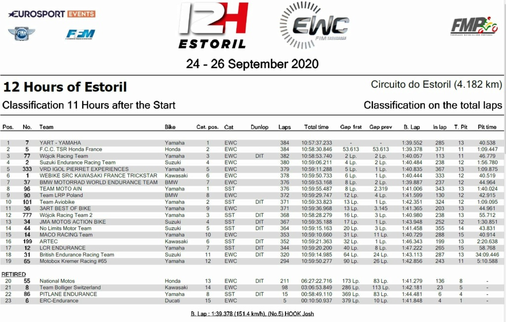 Endurance.Finale à Estoril - Page 2 11h10