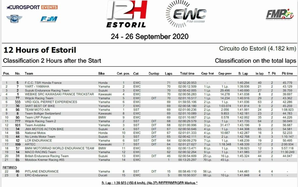 Endurance.Finale à Estoril 2h11