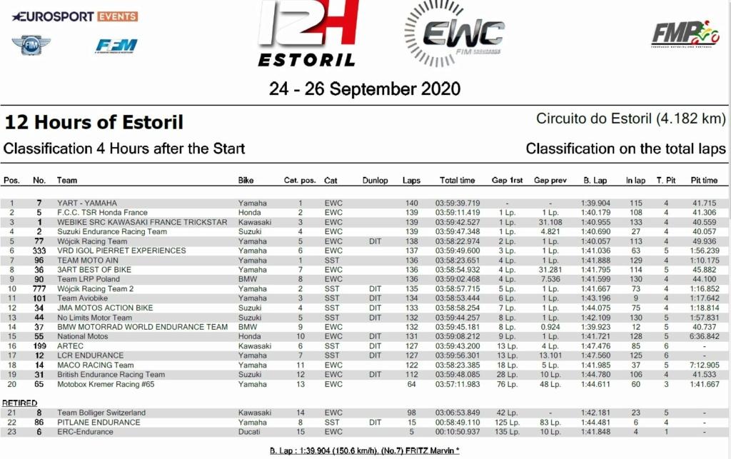 Endurance.Finale à Estoril 4h11