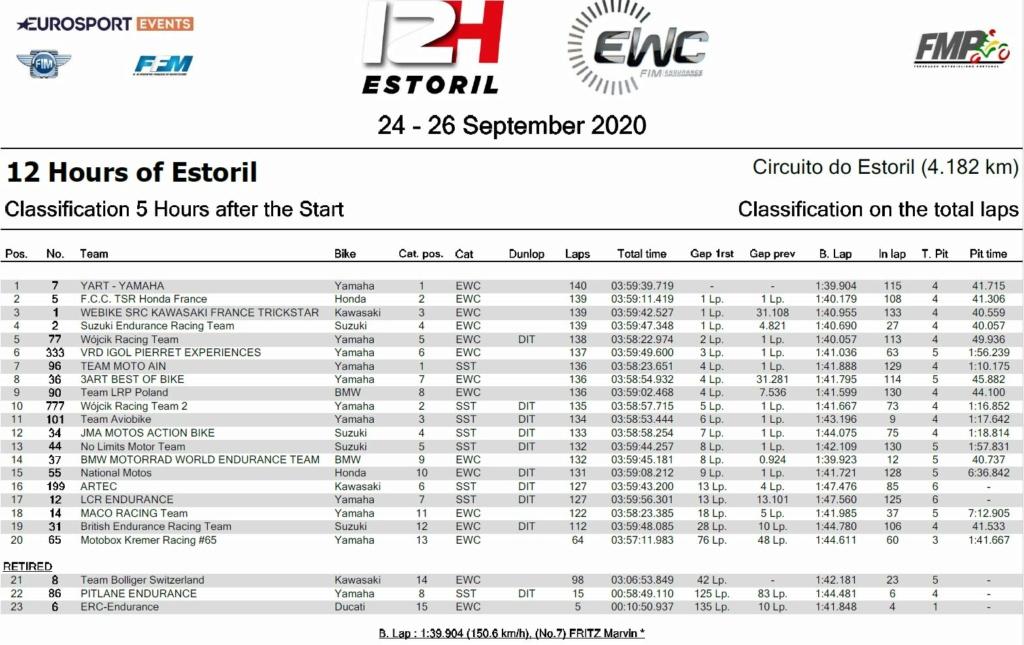 Endurance.Finale à Estoril 5h11