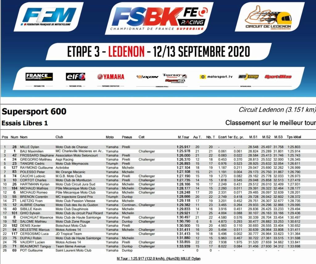 [FSBK] Ledenon 2020 les 11-12et13 Sept 2020 . 600l110