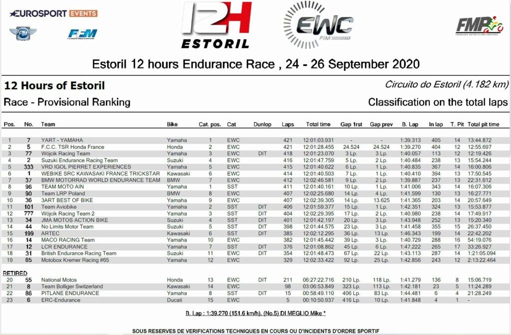 Endurance.Finale à Estoril - Page 2 Arrivz11